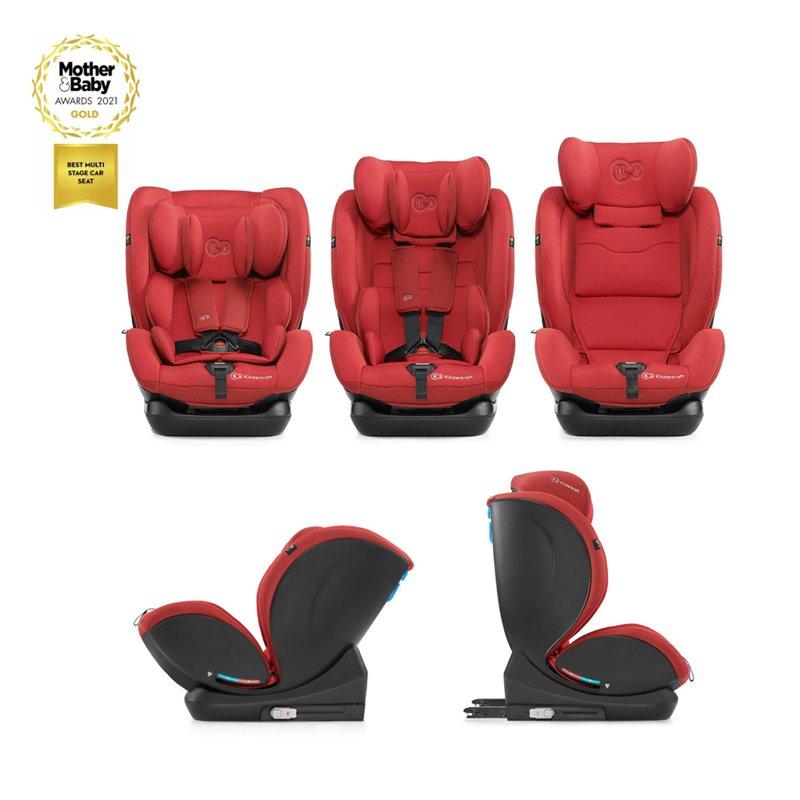 KINDERKRAFT Autosedačka MyWay Isofix Red 0-36 kg - Kinderkraft MyWay Isofix 2020 red